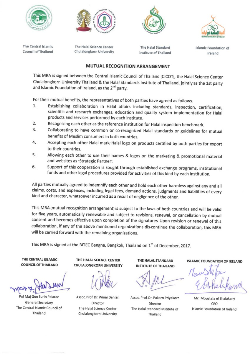 Certification Of Halal Products
